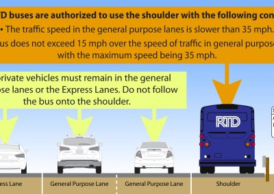 Bus Lane Infographic
