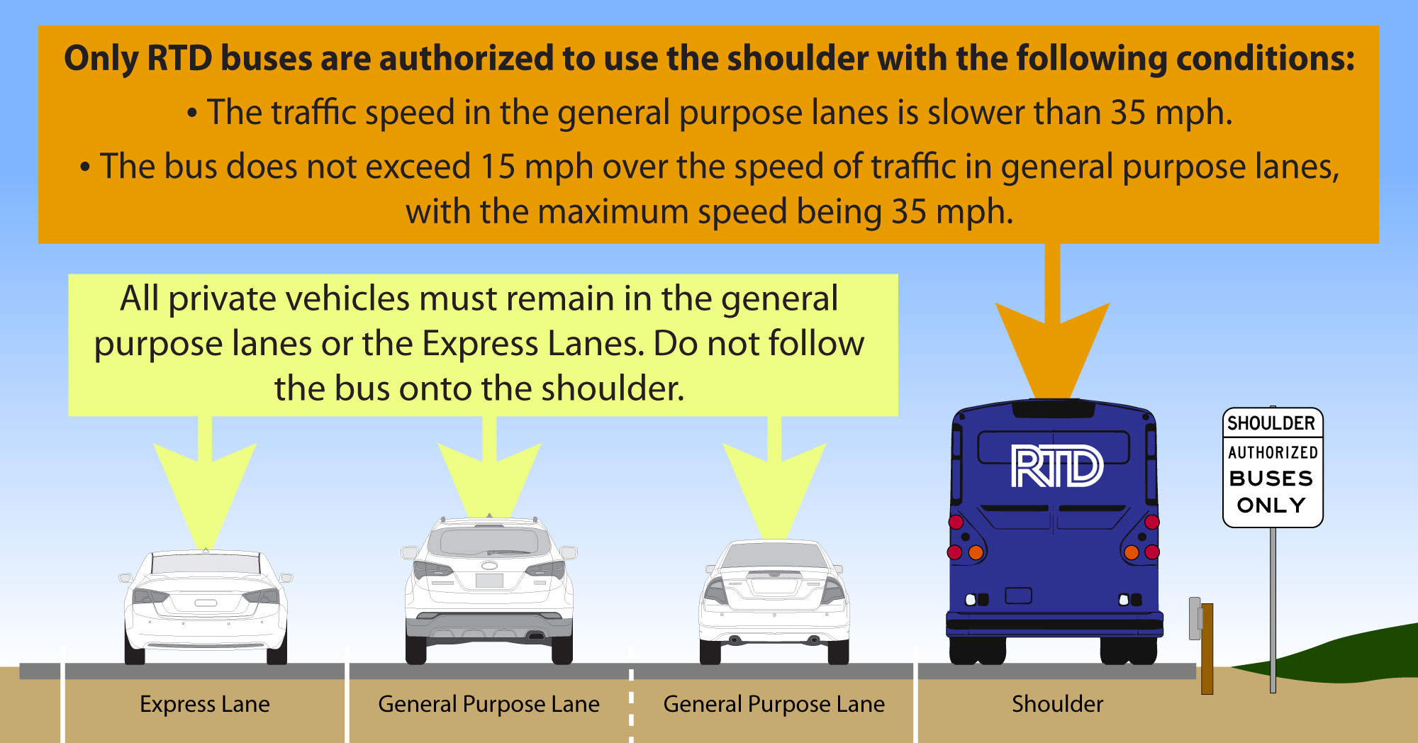 Bus Lane Graphic